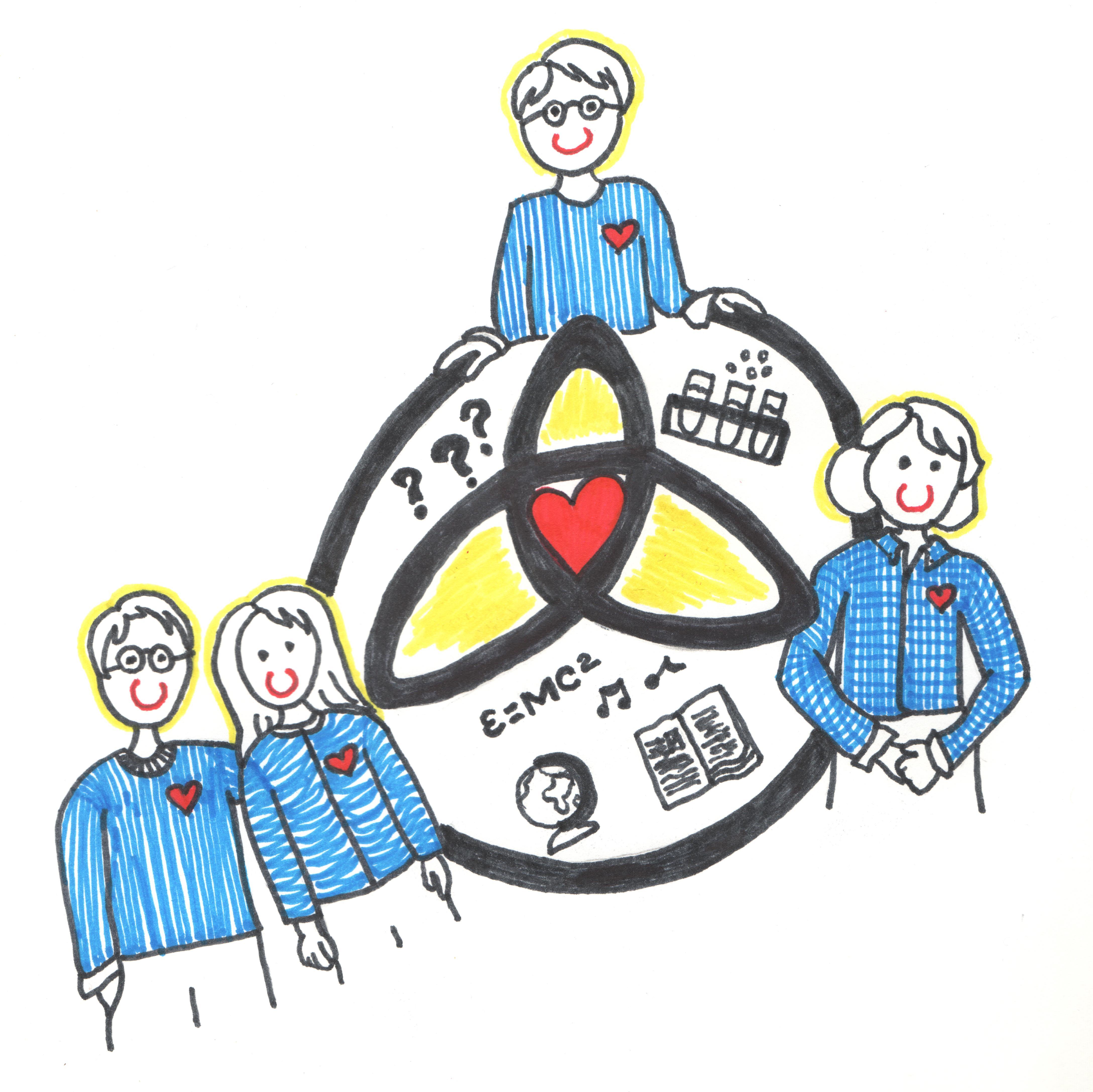 Okul Aile İşbirliği
